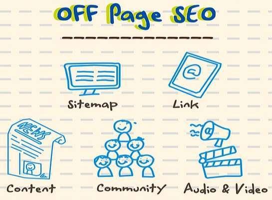 Off-page-optimization-FILEminimizer