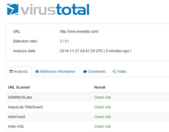 Virus-total-tool-FILEminimizer