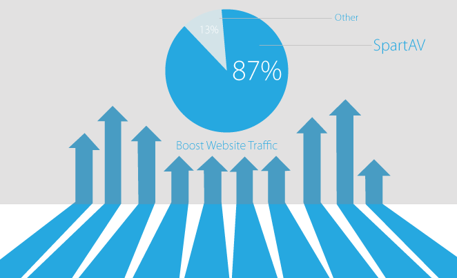 Best Proven Ways to Increase Traffic to Your blog