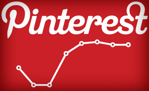 Best Ways to Drive Traffic to Your Blog from Pinterest